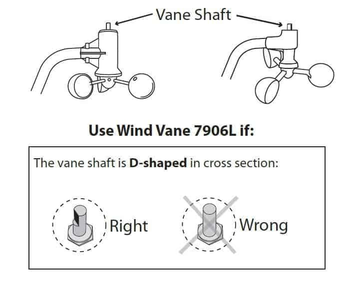 Davis 7906L Wind Vane D-shaped receptacle with Davis Logo